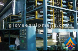 Process for latex gloves production line